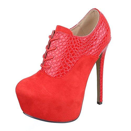 Ital-Design - Botas Chelsea Mujer Rojo