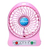Magicooler Mini Fan Pocket Size 4-inch Vanes 3 Speeds Electric Portable Mini fan Desktop Fan Battery/ USB Powered Laptop PC Mute Cooler Cooling Operated Cool Cooler Fan Beat Heatwaves Pefect For Outdoor /Hiking/ Camping /Daily use (PINK)