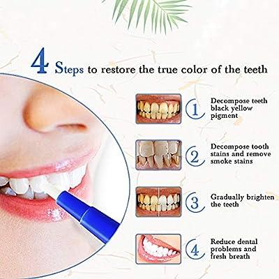 Teeth Whitening Pen,Natural Teeth Whitening Gel,Teeth Whitening Kit,Effective,Painless,Professionally Formulated & Smart Whitening,Beautiful White Smile,(2pc)