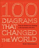 100 Diagrams That Changed the World, Scott Christianson, 0452298776