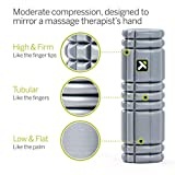 TriggerPoint CORE Foam Roller for Exercise, Deep
