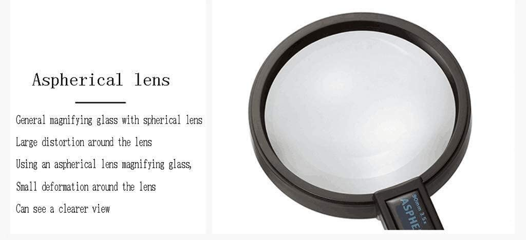 3.5-fold Magnification Multipurpose Personal Magnifier Handheld Magnifier Portable high-Resolution Auxiliary Reading aspherical Magnifying Glass
