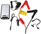 PowerAll PBJS12000AE Water Resistant Portable Lithium Jump Starter (IP65)