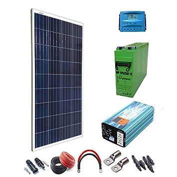 Kit Solar 12v 300W/1500W día Regulador de carga PWM 20A ...