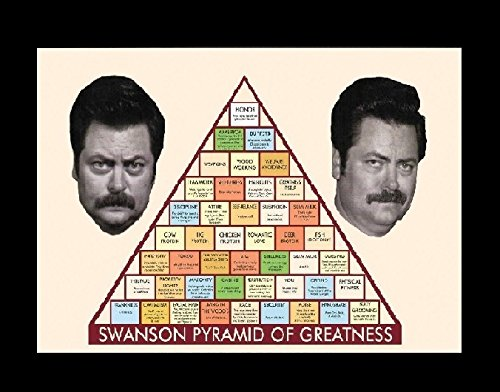 Innerwallz Parks and Recreation - Swanson Pyramid of Greatness TV Show Art Print - TV Show Memorabilia - 11x17 Poster Framed, Vibrant Color, Features Ron Swanson. ()