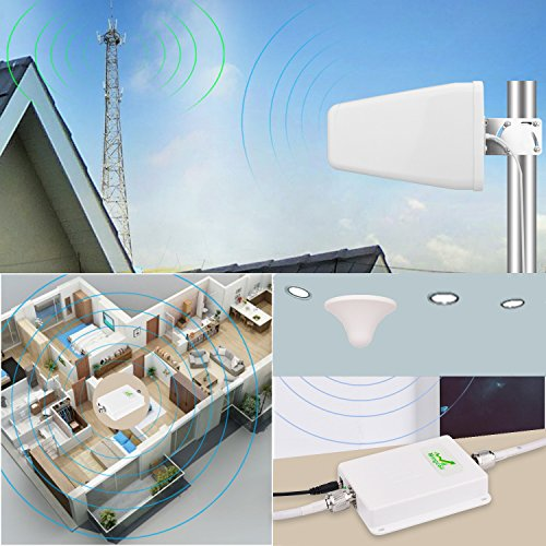 Mingcoll Cellphone Signal Booster 2G 3G 4G LTE T-mobile AT&T Verizon Wireless Network Booster Dual Band Amplifier GSM CDMA 850mhz AWS 1700mhz with Indoor Ceiling Outdoor LDPA Antenna for Home Office by Mingcoll (Image #5)