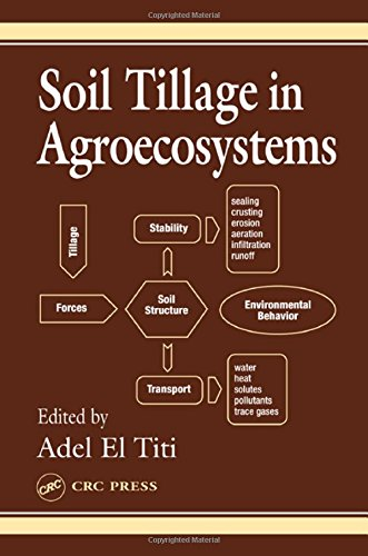 Soil Tillage in Agroecosystems (Advances in Agroecology)
