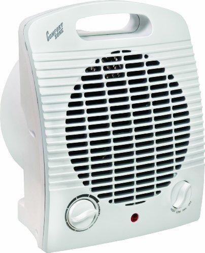 Comfort Zone Cz35 Heater/Fan CZ35