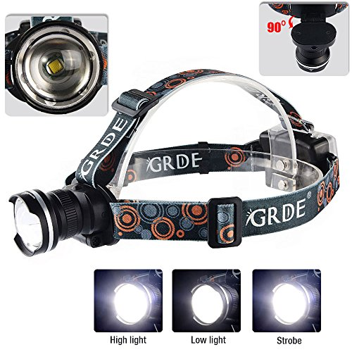 GRDE 900 Lumens Adjustable Wear-Can LED Head Lamp -