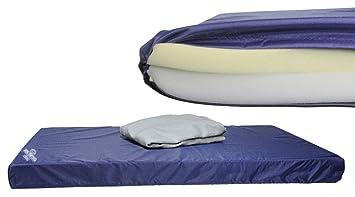 Dog Ortho Clinic incontinencia el ortopédico profesional cama para perros para higiene óptima con superficie abwaschbarer