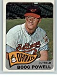by Topps Sales Rank in Sports Collectibles: 139 (previously unranked)