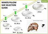 MIMOS Baby Pillow (XL) - Air flow Safety ( TUV certification) - (Now Size-S for Head Circumference between 36 to 46 cm)