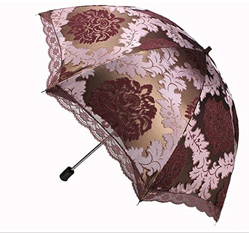 Victorian Parasols, Umbrella | Lace Parosol History  Parasol Umbrella Two Folding Umbrella Maroon                               $30.98 AT vintagedancer.com