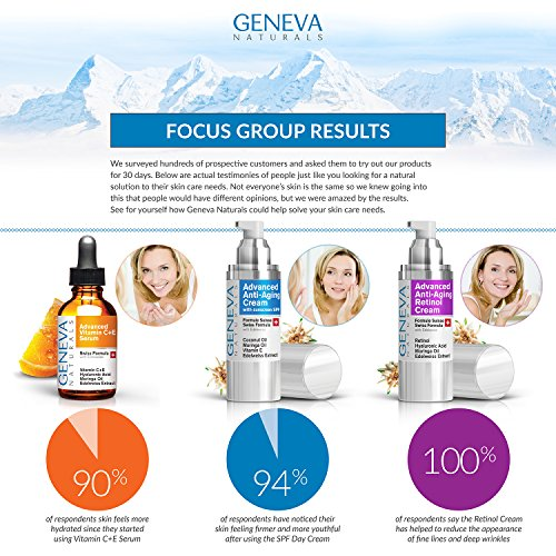 Buy skin care products over 50
