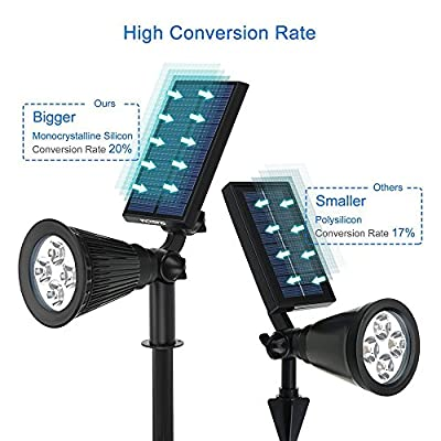 FALOVE Solar Spotlight Outdoor, 180°Adjustable Auto On/Off Flag Pole Lights, Waterproof Security Wall Light for Garden, Pool Area, Tree, Pond, Landscape and Yard(1 Pack) : Garden & Outdoor
