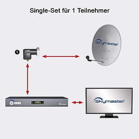 Skymaster - Antena satélite Digital para Camping o balcón (60 ...