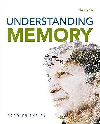 Understanding Memory [Carolyn Ensley]