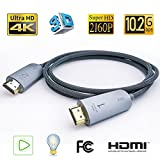 FIBBR Ultra Fiber Optic HDMI Cable Support 4K@30HZ 10.2Gbps High Speed Slim Flexible HDMI Cable for TV, 4.92ft