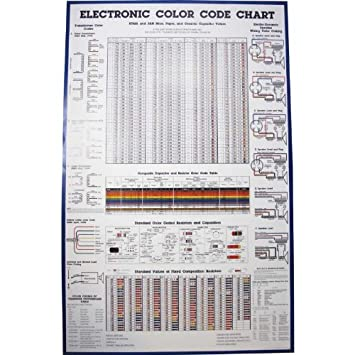 Amazon Poster Color Code Chart Posters Prints
