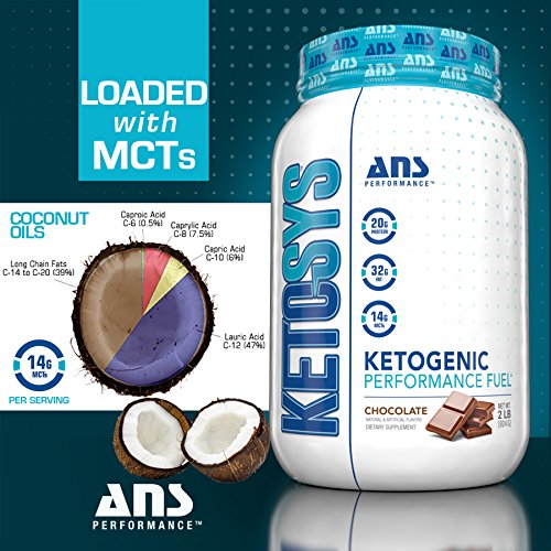 KETOSYS Ketogenic Performance Fuel Chocolate