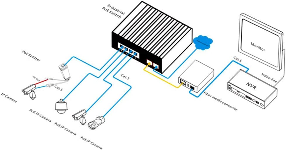 5 Ports Gigabit Switch 10//100//1000Mbps RJ45 LAN Ethernet Fast Desktop Network Switching Hub Shunt