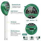 PentaBeauty PH Meter, PH Meter 0.01 PH High