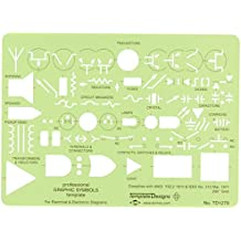 Alvin TD1279 Electric/Electronic Template