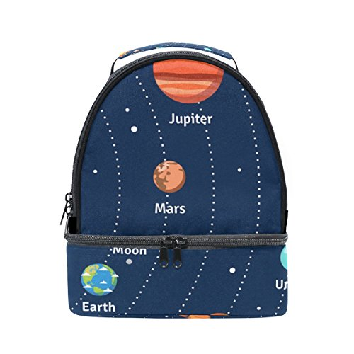 LORVIES Educational Solar System Orbits And Planets Lunch Bag Dual Deck Insulated Lunch Cooler Tote Bag Adjustable Strap Handle for Women Men Teens Boys Girls by LORVIES