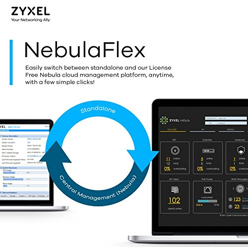 Zyxel WiFi 11ac 3x3 Access Point, Easy Setup and Management with Free NebulaFlex Cloud Management,High Powered, POE, Dual Band, 802.11ac, (NWA1123-AC Pro 3 Pack) by ZyXEL (Image #1)
