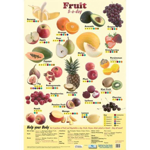 FRUIT & Nutrition - 5-a-Day - Health Education Laminated Wall Poster /  Chart - for SCHOOLS & COLLEGES