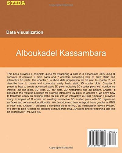 Complete Guide to 3D Plots in R: Static and interactive 3-dimension graphs: Amazon.es: Kassambara, Mr. Alboukadel: Libros en idiomas extranjeros
