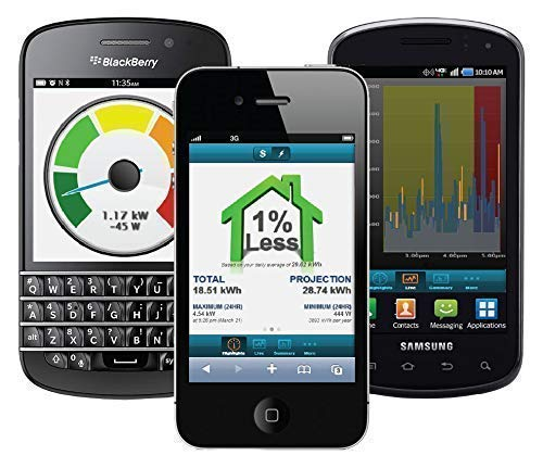 Eyedro EYEFI-2 Home WIFI Electricity Monitor, Supports Net Metering and Solar by Eyedro (Image #4)