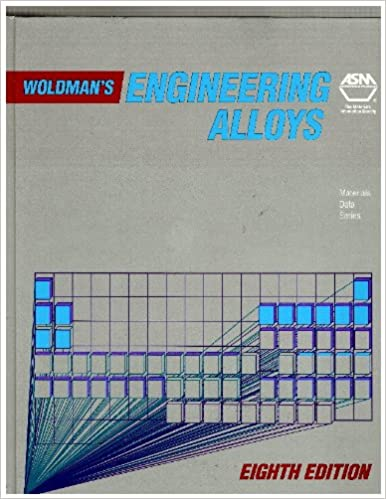 WOLDMANS ENGINEERING ALLOYS PDF