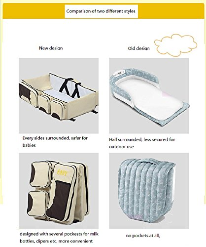 Baby Travel Bag, Portable Crib Mattress, Baby Crib Folding Bed Baby Bassinet Diaper Bag (Furniture Comparison Quality)