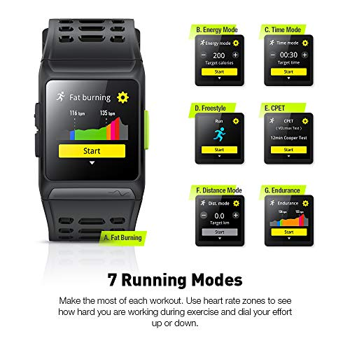 GPS Running Watch, Smart Watch Fatigue Analysis Heart Rate/Sleeping/ECG Monitor IP68 Waterproof Fitness Tracker with Multi-Sports Mode Message Notifications Color Touch Screen For Android and IOS by DR.VIVA (Image #3)
