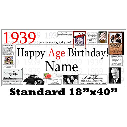 1939 80th Birthday Banner (Each) Customized by