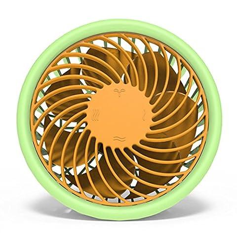 Mini Fan, Dreaman New Summer Fruits Mini Portable Super Mute USB Fan Desk Cooling Laptop Notebook PC Fan Cooler - Duracraft Fan