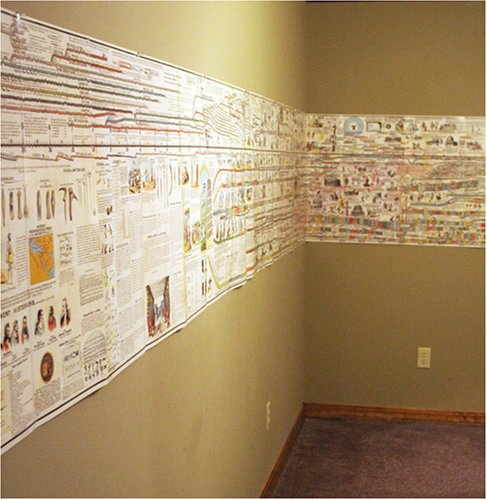 Adams Synchronological Chart or Map of History - Historical Timeline Wall Panel (Poster World History Timeline)
