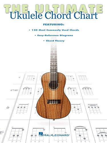 Amazon The Ultimate Ukulele Chord Chart Ebook Hal Leonard