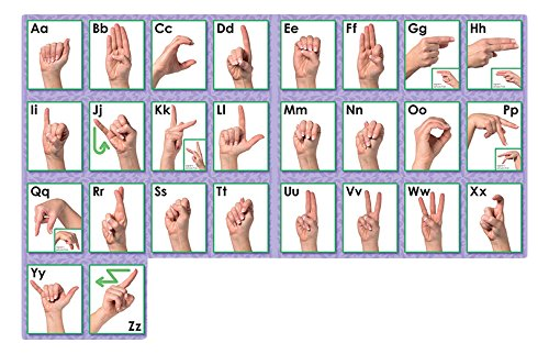 - NORTH STAR TEACHER RESOURCE American Sign Language Alphabet & Number Line Bulletin Board Set
