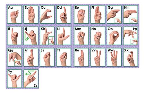 NORTH STAR TEACHER RESOURCE American Sign Language Alphabet & Number Line Bulletin Board Set American Sign Language Alphabet