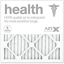 AIRx HEALTH 14x14x1 MERV 13 Pleated Air Filter - Made in the USA - Box of 6