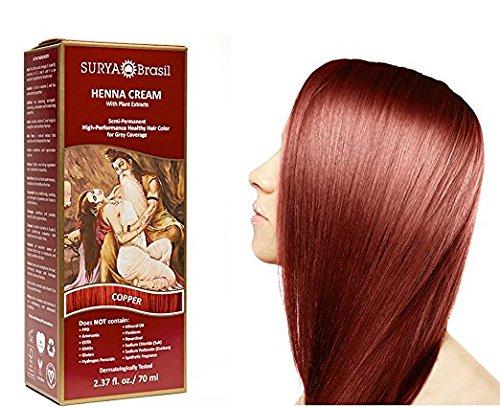 Amazon Com Copper Cream 2 31 Oz 70 Ml Health Personal Care