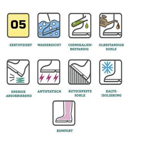 Dunlop purofort rugged bottes en caoutchouc, arbeitsstiefel regenstiefel baustiefel