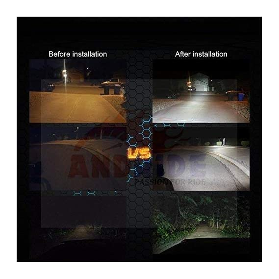 Andride 12 LED Fog Light/Work Light Bar Spot Beam Off Road Driving Lamp 36W Cree -Universal Fitting Good Fit on All