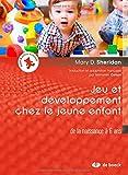 Jeu et developpement chez le jeune enfant de la naissance a 6 ans