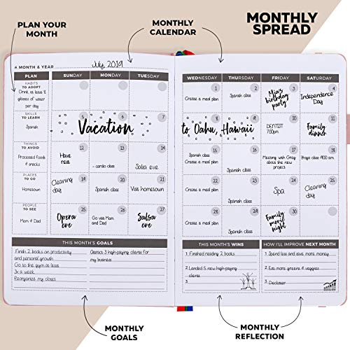 Clever Fox Planner - Weekly & Monthly Planner to Increase Productivity, Time Management and Hit Your Goals - Organizer, Gratitude Journal - Undated - Start Anytime, A5, Lasts 1 Year, Rose Gold(Weekly)