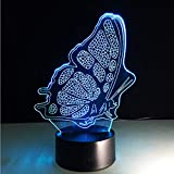 Butterfly Night Light with Retail Box 7Colors Change Effect LED Lamp Home Living Kid Room Bedroom Decor USB Charge Energy Saving lbonb