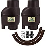 T33 Rain Gauge and Rain Water Filter for Water Butt (Water Butt and other Rain Water Tank, High Efficiency and Best, 2Stck. Filtering Set Copper Brown Universal Installation in 50 110 mm Down Pipes Price for the first 20 Delivery