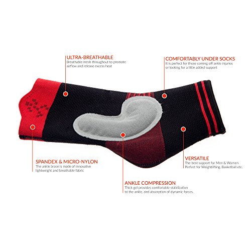59dd596712 UFlex Athletics Ankle Brace Support Sleeve for Post Surgery Treatment,  Swelling Reduction, Pain Relief